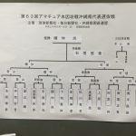 第63回 全日本アマチュア本因坊決定戦 沖縄代表選抜戦 結果報告