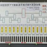 第40回世界アマ囲碁選手権沖縄代表選抜戦の結果